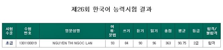 topik 26 Ngoc Lan