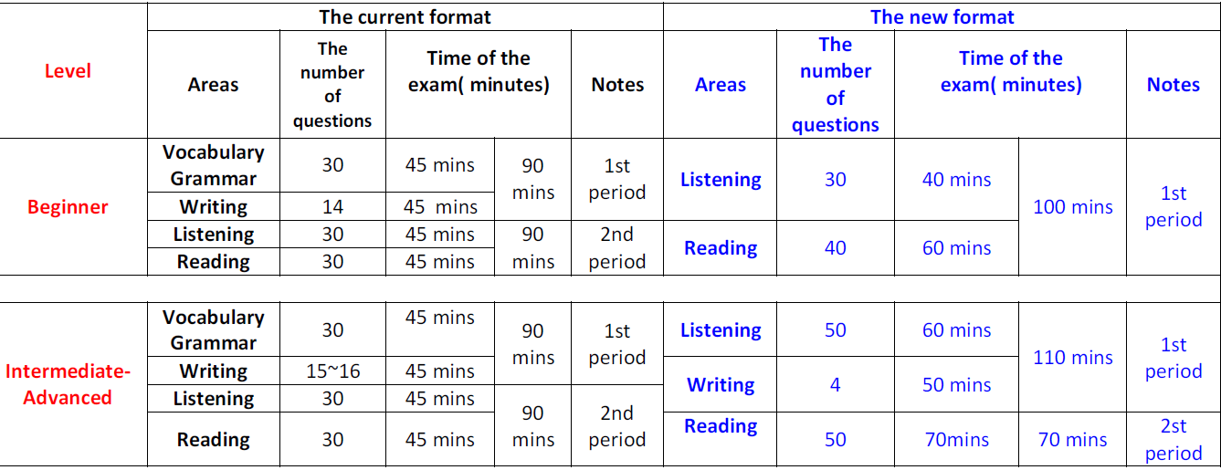 The most important answer is the timetable of the new Topik.
