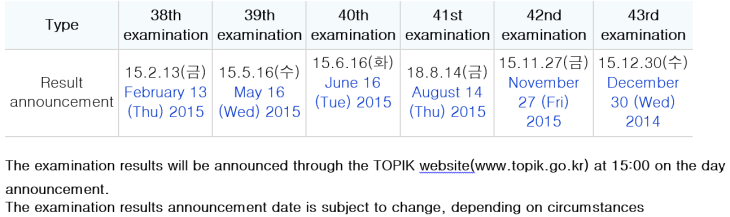 topik 2015 result